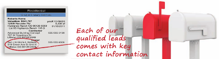 Each of our qualified leads comes with key contact information